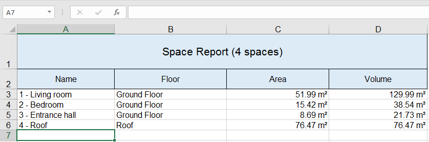 Inventory Sheet   Excel Template   Report   Product Ranking